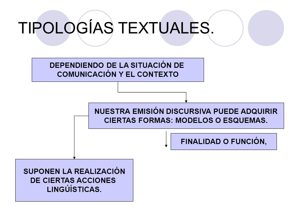TIPOLOGIAS TEXTUALES EBOOK DOWNLOAD