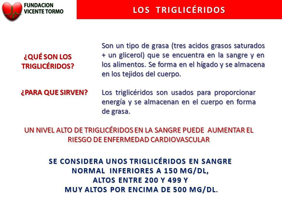 Las grasas el colesterol y los triglic ridos ppt video online descargar - Alimentos que bajen los trigliceridos ...