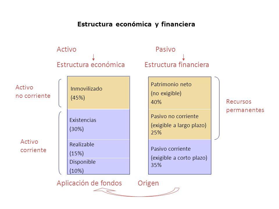 Unidad 13 Análisis Financiero De La Empresa Ppt Video