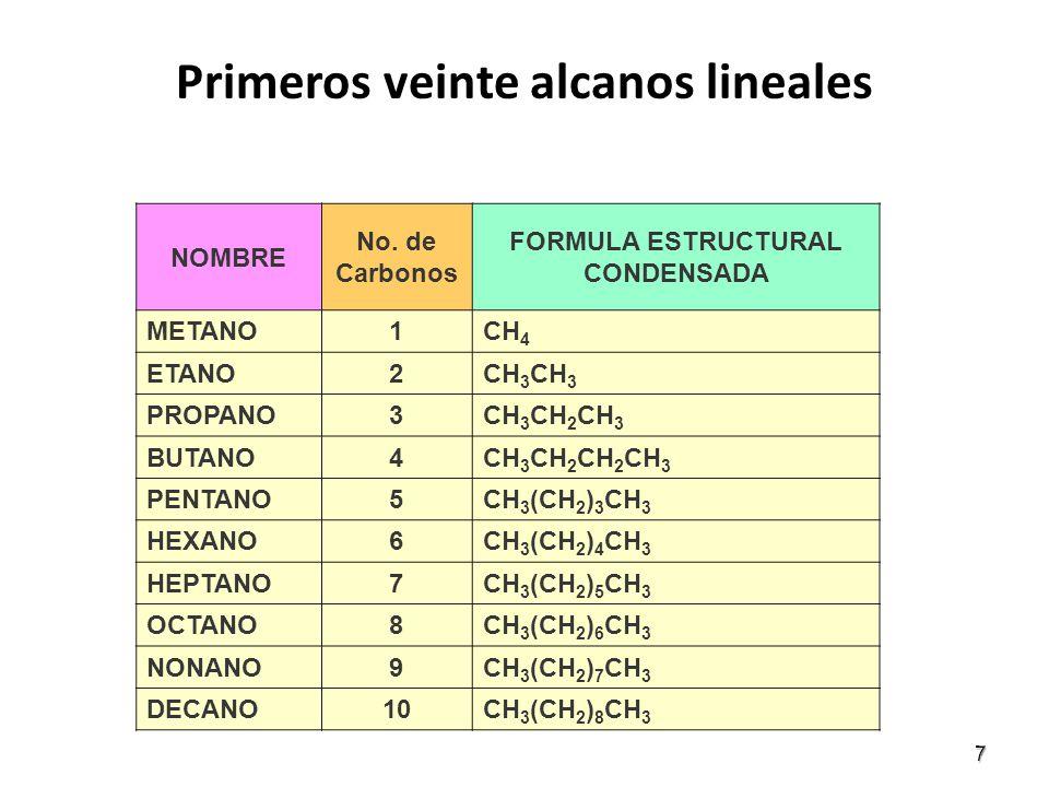Semana 16 Alcanos Definición Representación Y Formula