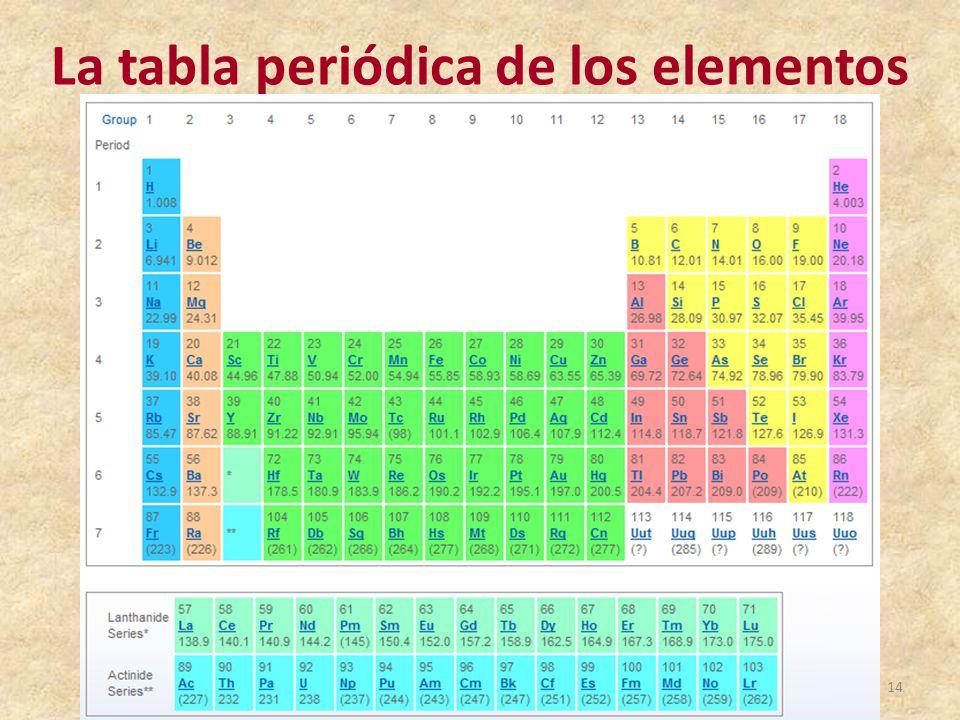 Tabla peridica de los elementos qumicos ppt video online descargar urtaz Gallery