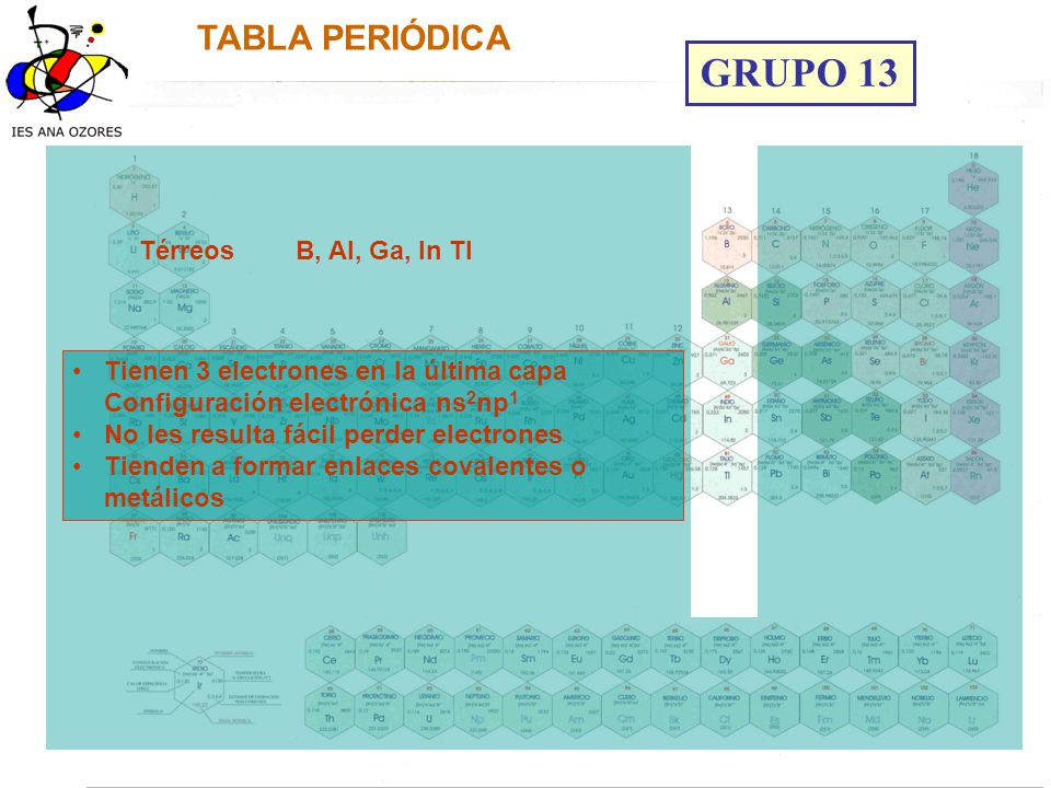 Metales semimetales no metales gases nobles y tierras raras ppt grupo 13 tabla peridica trreos b al ga in tl urtaz Choice Image