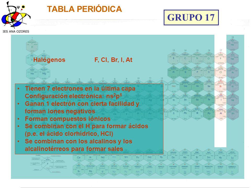 Metales semimetales no metales gases nobles y tierras raras ppt 8 grupo urtaz Images