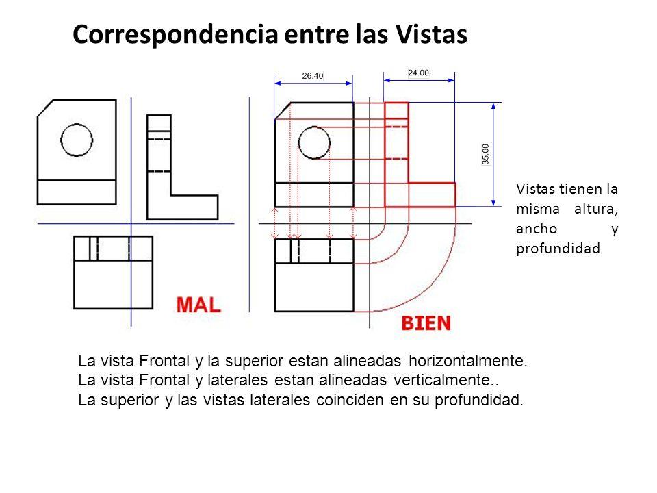 DETERMINACIÓN DE LAS VISTAS - ppt descargar