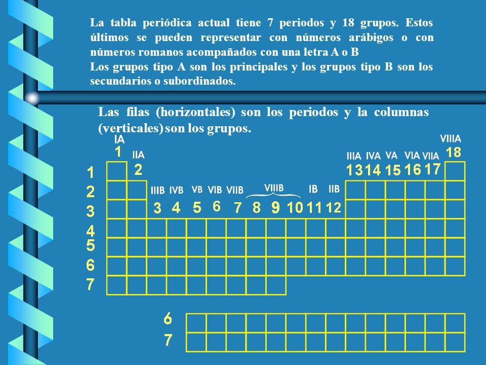 I a metales alcalinos li na k rb cs fr familia de los grupo litio la tabla peridica actual tiene 7 periodos y 18 grupos urtaz Gallery