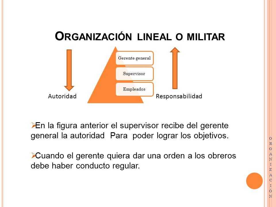 Universidad Hispano La Organización Dr Ventura Cisneros