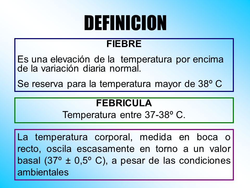 Temperatura basal normal adultos