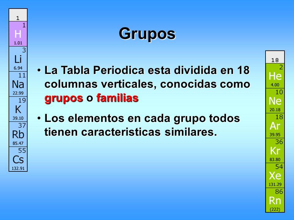 Vamos a ver algunos ejemplos ppt descargar 14 grupos la tabla periodica esta dividida urtaz Gallery