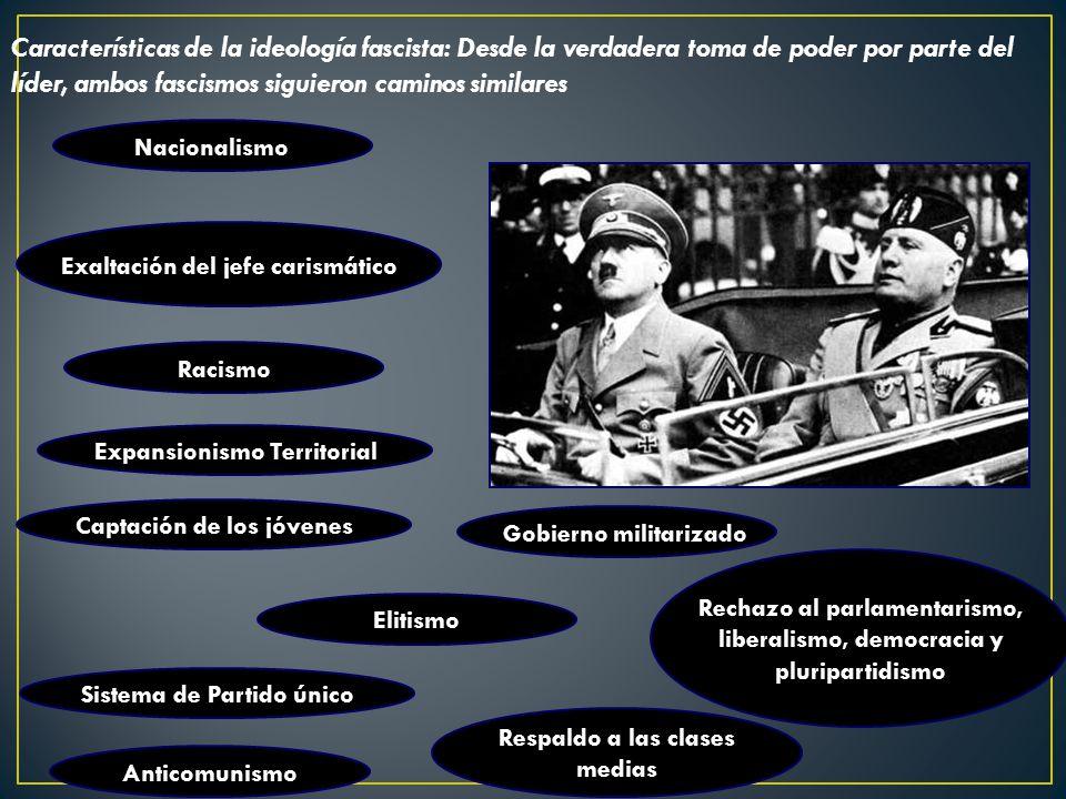 Anatomía del Fascismo. - ppt descargar