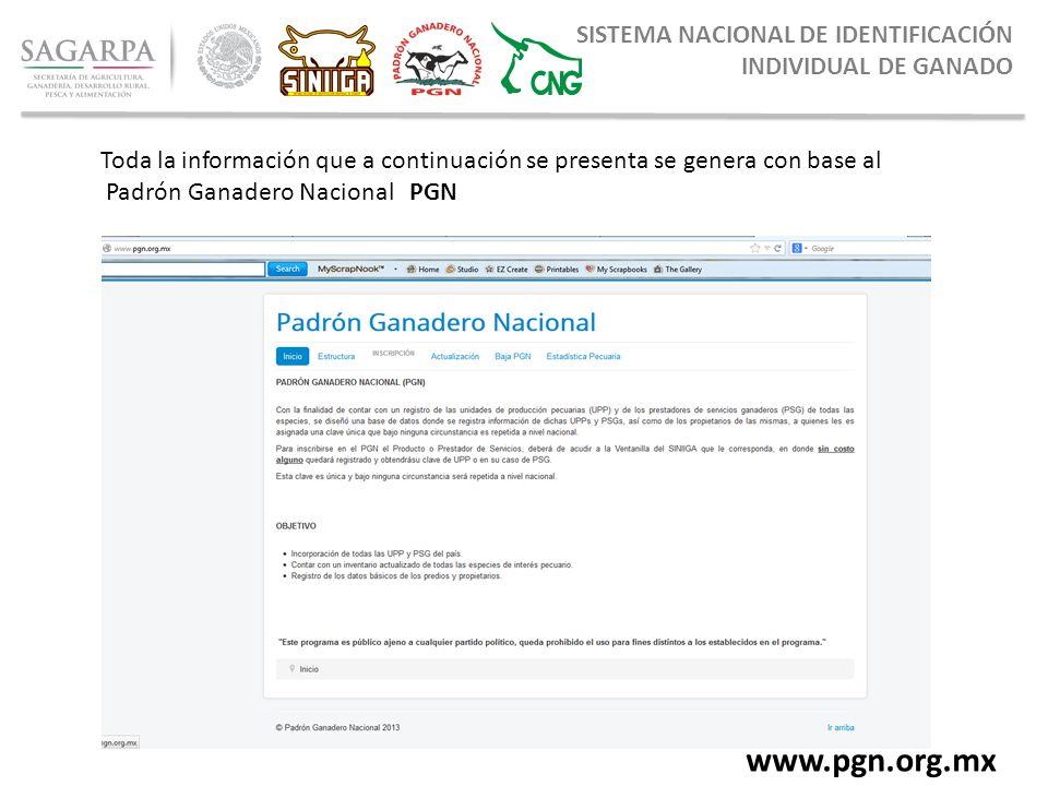 9d6d11bbf8b2 SISTEMA NACIONAL DE IDENTIFICACIÓN INDIVIDUAL DE GANADO
