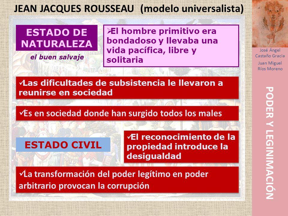 El Poder Político Filosofía Y Ciudadanía Tema 6 Ppt Descargar