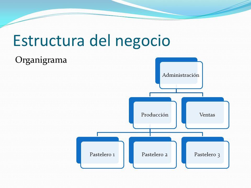 Ejemplo De Plan De Negocios Ppt Video Online Descargar