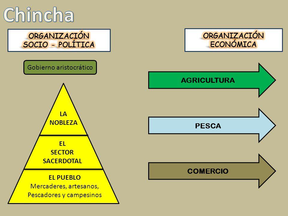Resultado de imagem para la cultura chincha organizacion social y politica