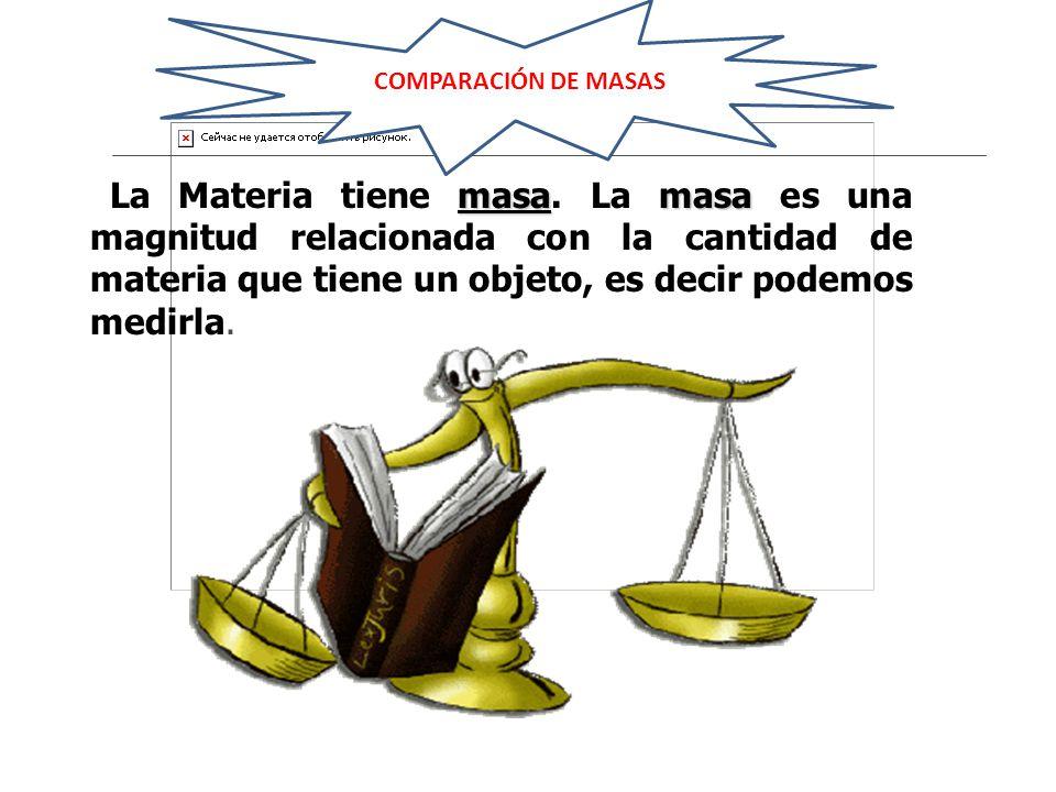 COMPARACIÓN DE MASAS La Materia Tiene Masa. La Masa Es