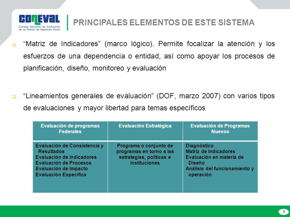 Sistema Integral de Monitoreo y Evaluación basado en Resultados ...