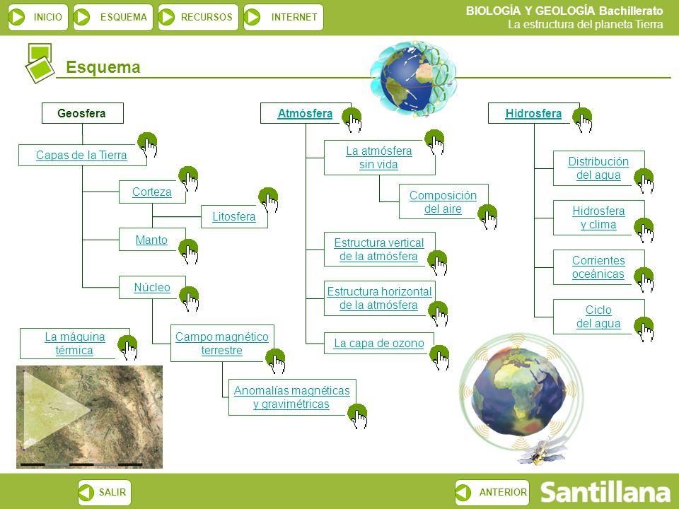 14 La Estructura Del Planeta Tierra Esquema Foco Sísmico
