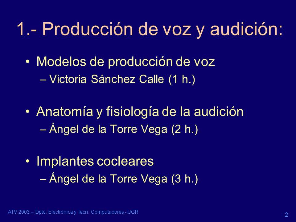 Procesamiento y compresión de señales de audio - ppt descargar