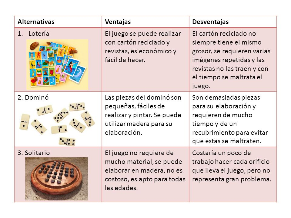 Definicion Del Proyecto Ppt Video Online Descargar
