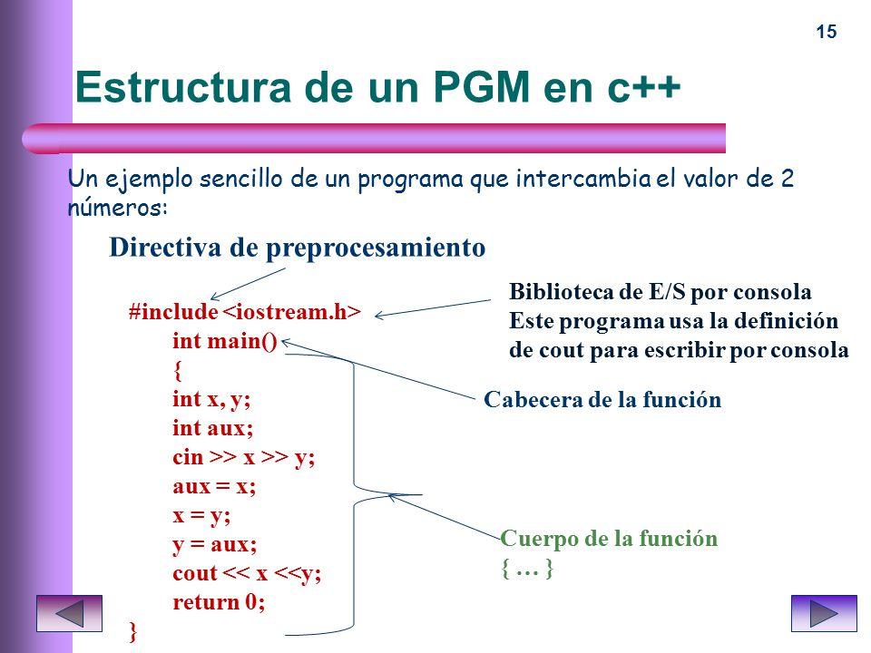 Introducción Al Lenguaje C Ppt Video Online Descargar