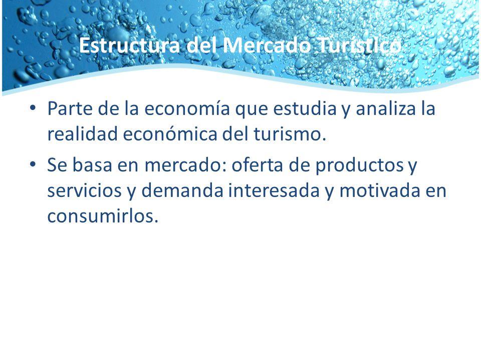 Concepto Y Características De La Estructura Del Mercado