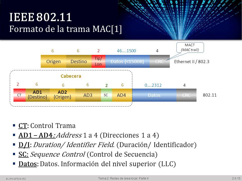 Tema 2: Redes de área local Parte II: RALs inalámbricas - ppt descargar