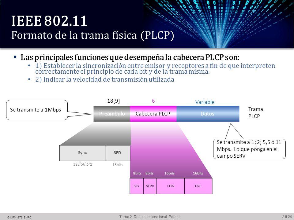Único Formato De Trama De Ieee 802.11 Fotos - Ideas Personalizadas ...