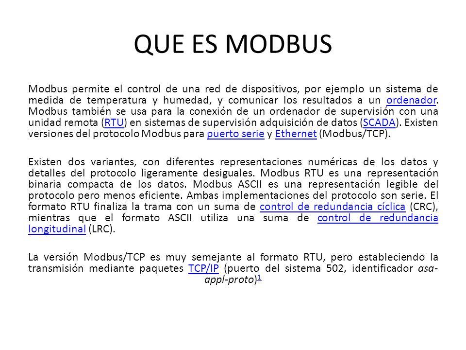 Fantástico Formato De Trama Modbus Imágenes - Ideas Personalizadas ...