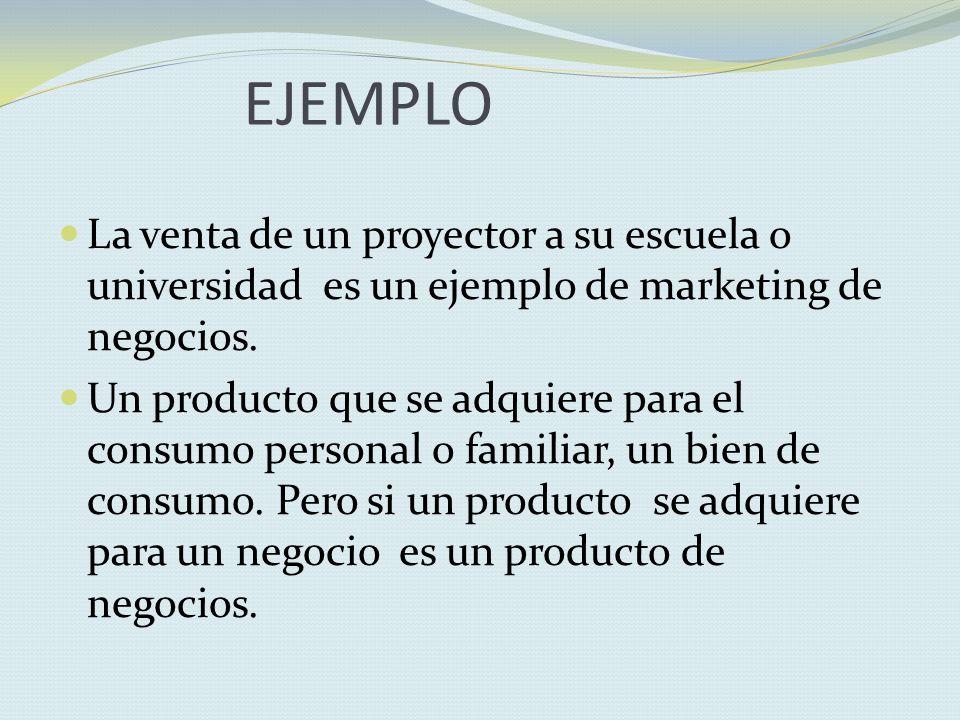 MARKETING DE NEGOCIOS Integrantes: Instituto: Profesor: * Maravi ...