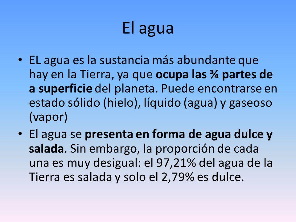 Qu es la hidr sfera se denomina hidrosfera al conjunto for Como se hace un lago artificial