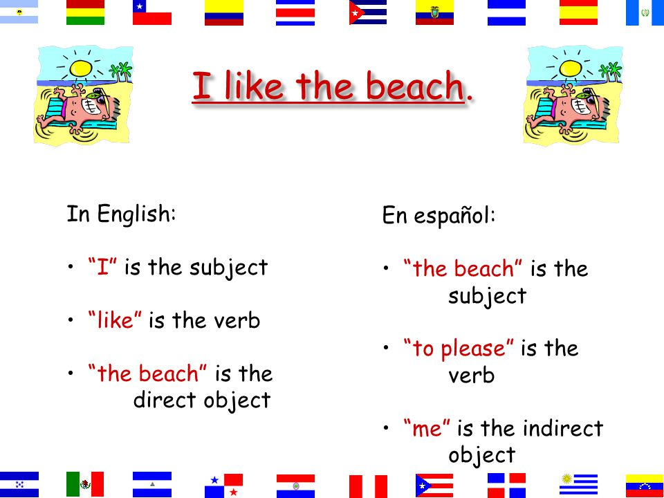 I like the beach. In English: En español: I is the subject