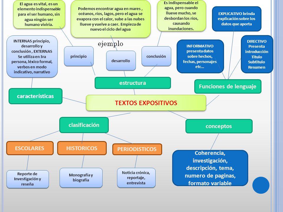 Colegio De Bachilleres Del Estado De Puebla Ppt Descargar
