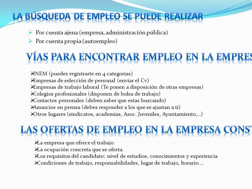 T cnicas y estrategias para la b squeda de empleo ppt for Inem horario oficinas