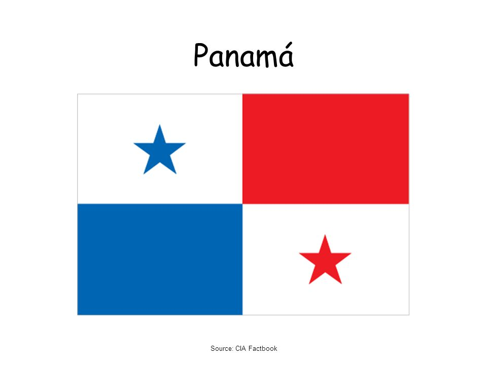 Panamá Source: CIA Factbook