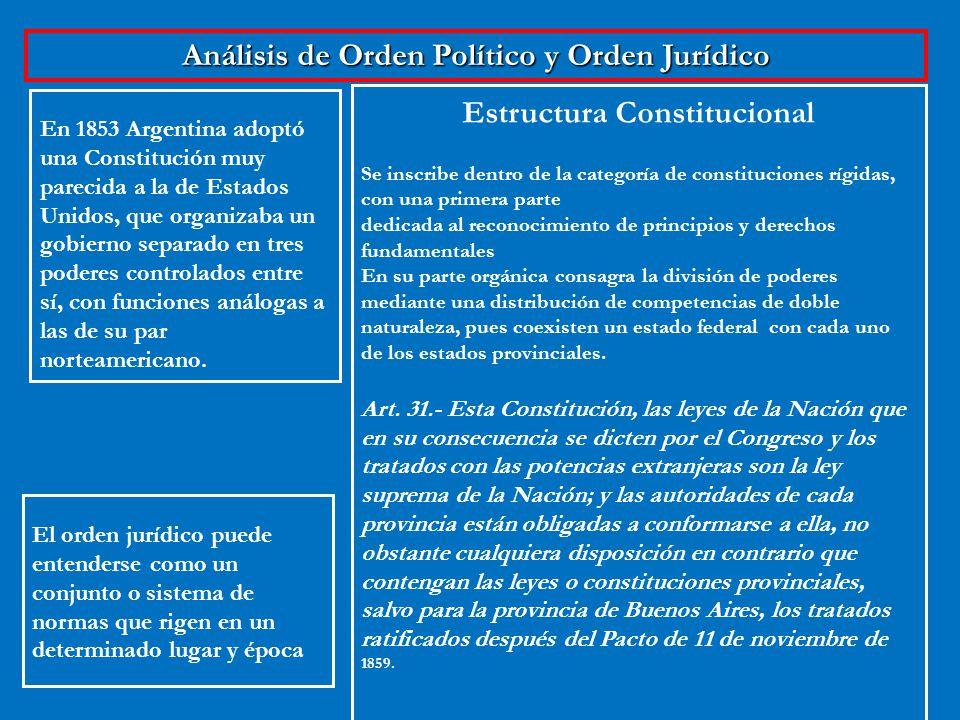 El Sistema Político Federal Y El Orden Político Jurídico