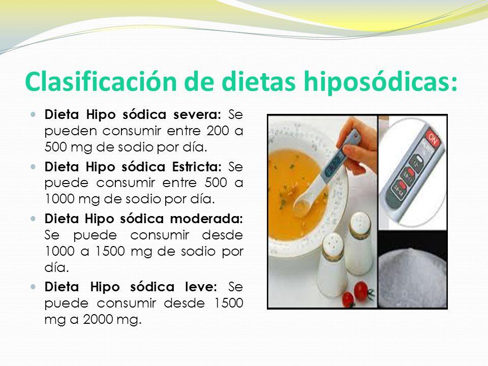b) dieta hiposódica