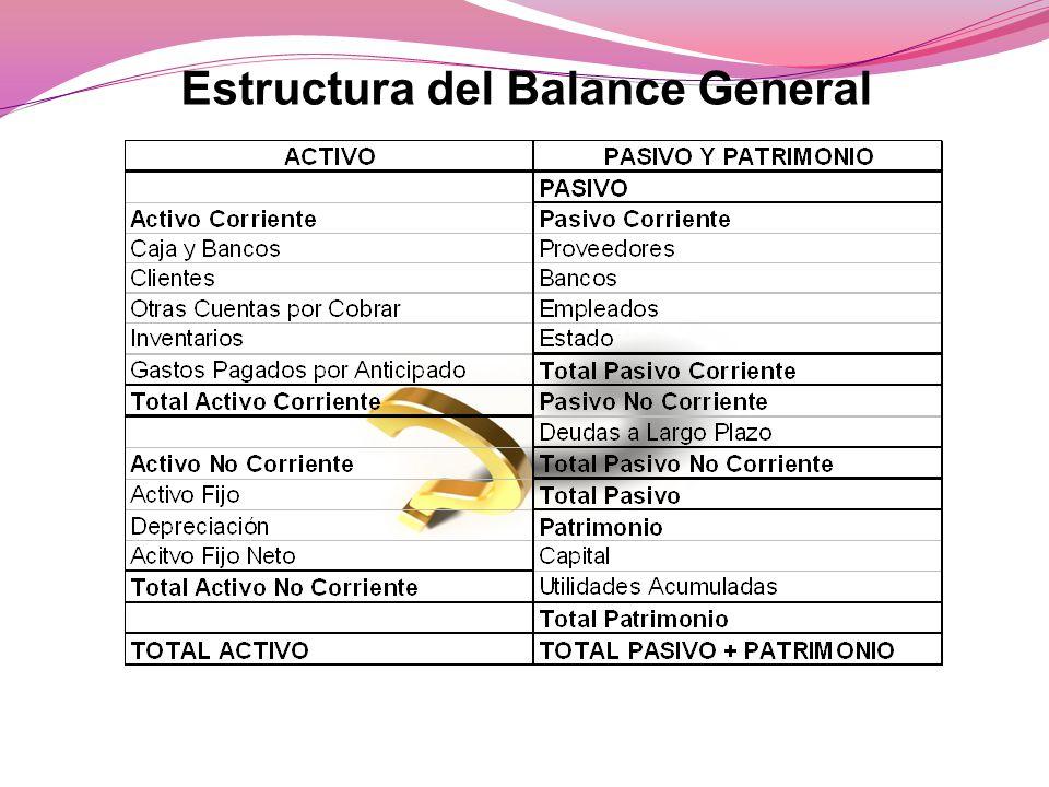 El Balance General Ppt Descargar