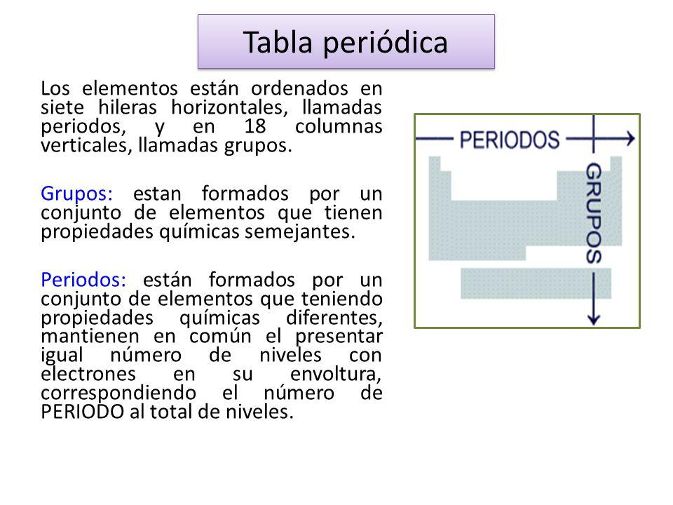 Metales no metales y metaloides ppt video online descargar 4 tabla peridica urtaz Image collections