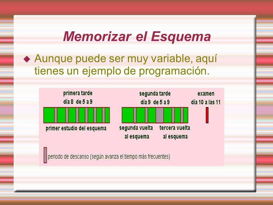 Memorización Consejos Trucos para Olvidadizos - ppt descargar
