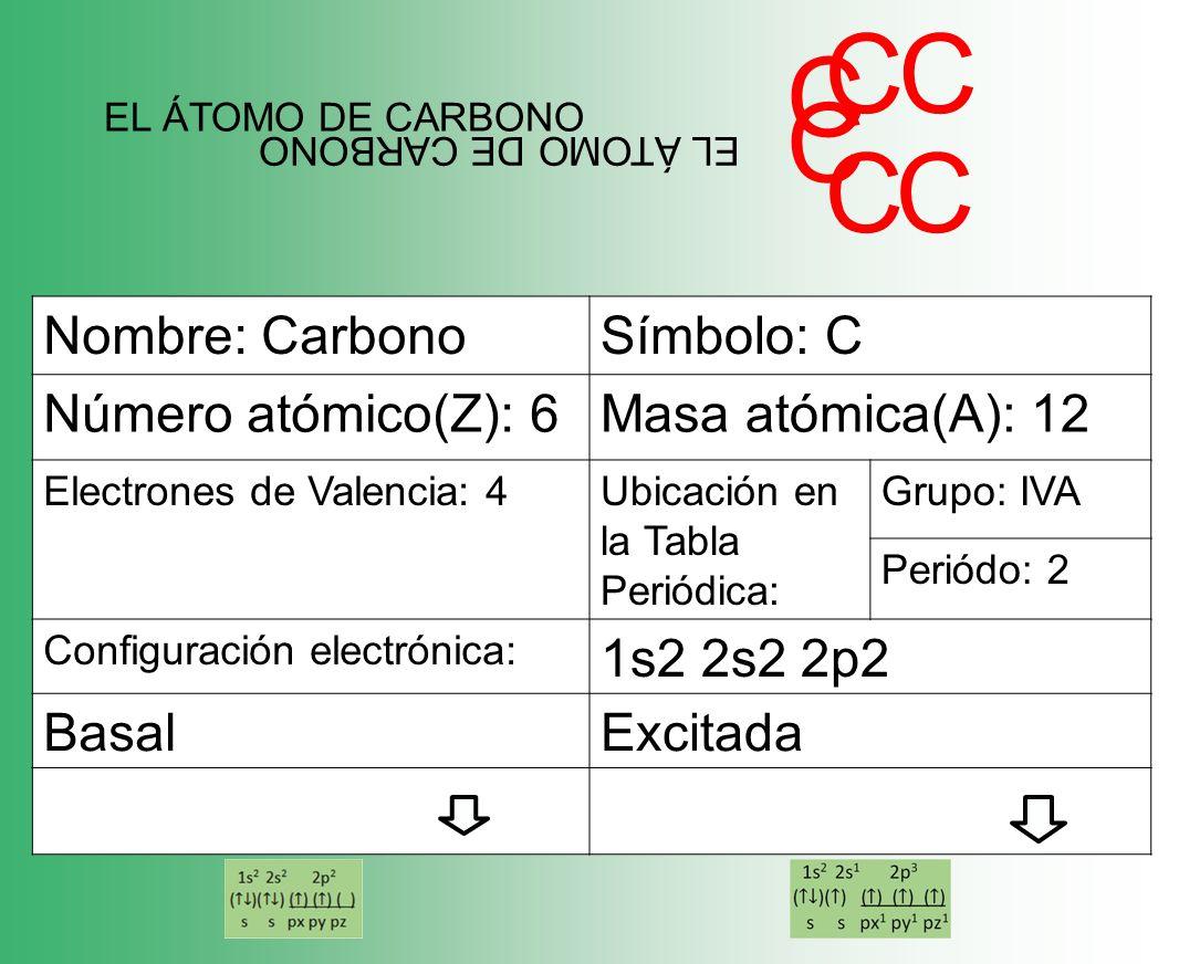 Qumica orgnica o qumica del carbono ppt video online descargar c c c c c c nombre carbono smbolo c nmero atmicoz 6 urtaz Choice Image