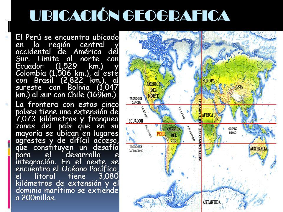 Peru En El Mundo Pertenece Thaiss Paola Huarca Llaza Carrera Derecho Ppt Descargar