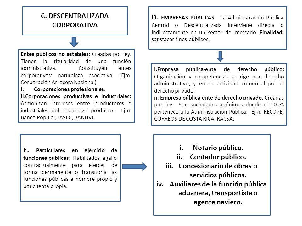 INTRODUCCIÓN AL DERECHO ADMINISTRATIVO - ppt descargar - photo#50