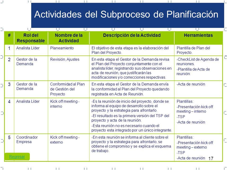 Proceso de Gestión de Proyectos - ppt descargar