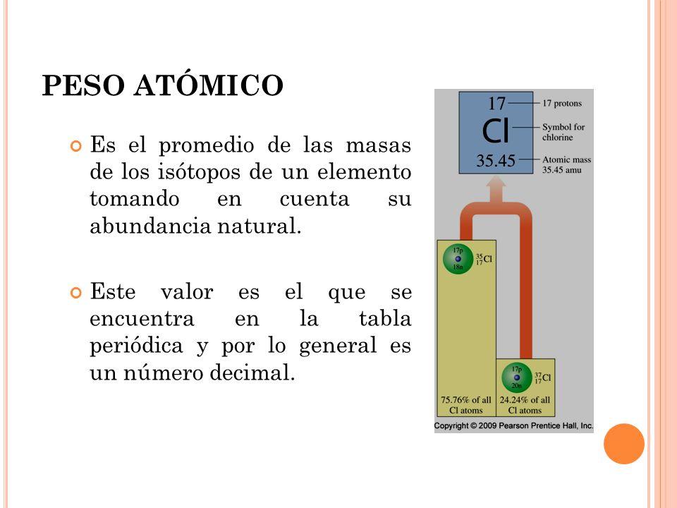 Universidad de san carlos de guatemala ppt descargar 17 peso urtaz Choice Image