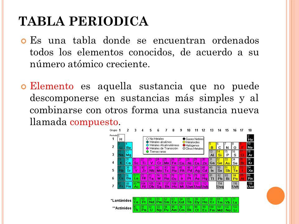 Universidad de san carlos de guatemala ppt descargar 19 tabla periodica urtaz Choice Image