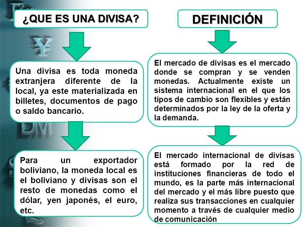 Que son las divisas forex