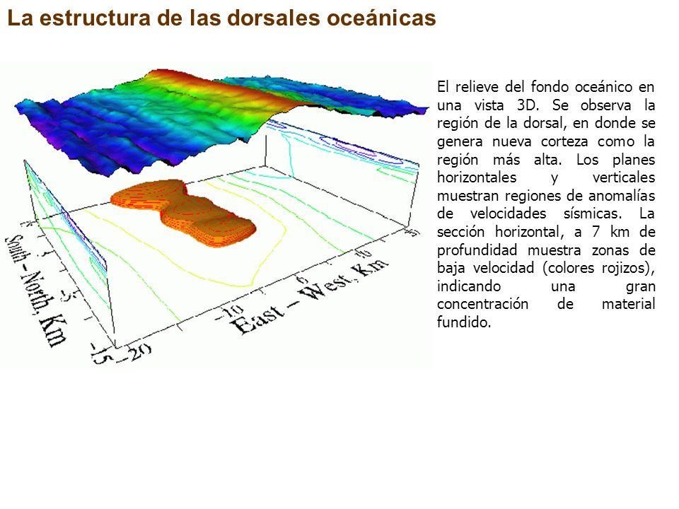 La litosfera oceánica -La estructura de las dorsales oceánicas ...
