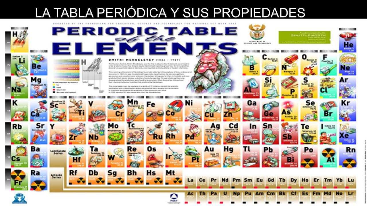 Nmeros cunticos configuracin electrnica y la tabla peridica y 17 la tabla peridica y sus propiedades urtaz Image collections