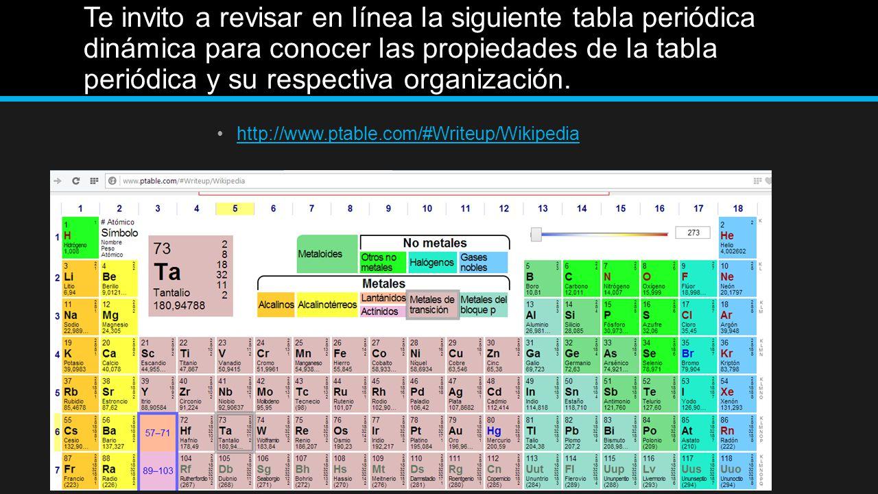 Nmeros cunticos configuracin electrnica y la tabla peridica y 20 te invito a revisar en lnea la siguiente tabla peridica dinmica para conocer las propiedades de la tabla peridica y su respectiva organizacin urtaz Images