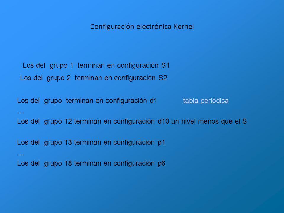Modelo de dalton fue el primer modelo atmico con bases cientficas configuracin electrnica kernel urtaz Gallery