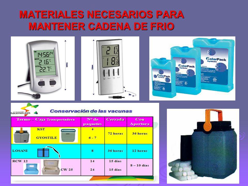 Conservacion y almacenamiento de los farmacos ppt video online descargar - Materiales aislantes de frio ...